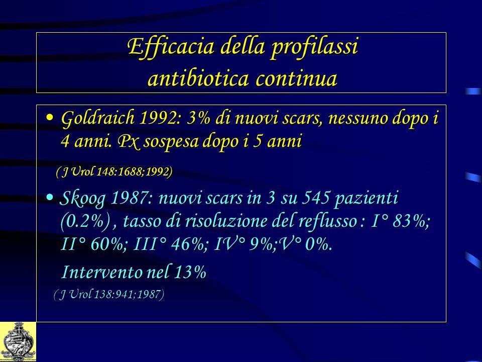 Efficacia della profilassi antibiotica continua