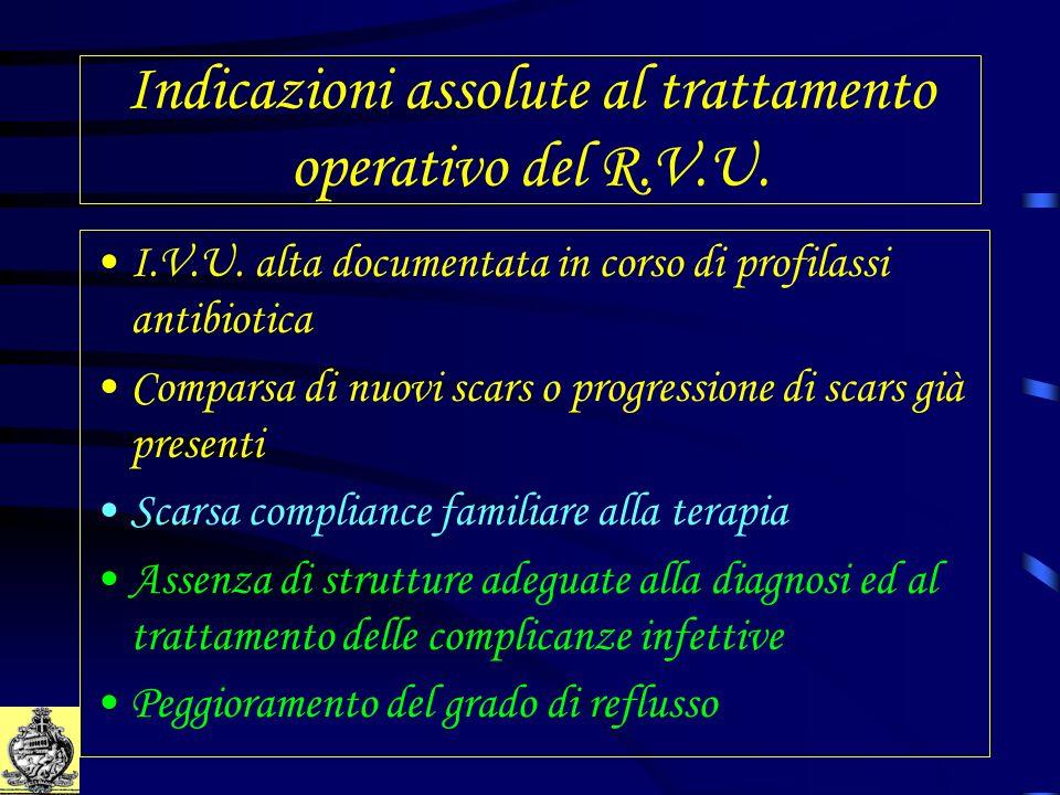 Indicazioni assolute al trattamento operativo del R.V.U.