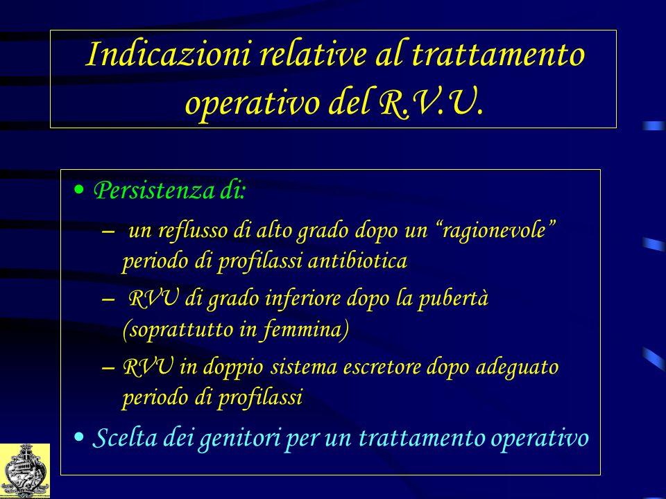 Indicazioni relative al trattamento operativo del R.V.U.
