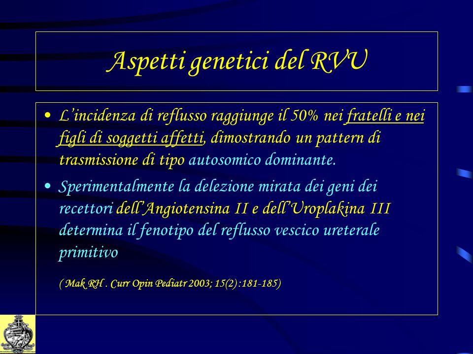 Aspetti genetici del RVU