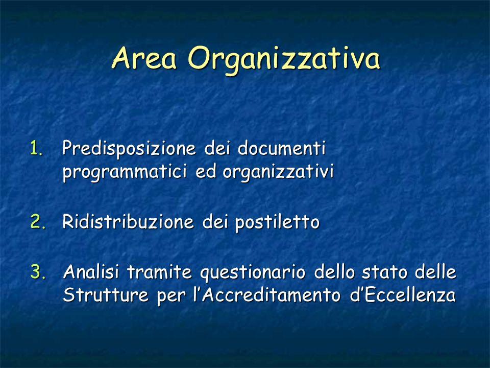 Area Organizzativa Predisposizione dei documenti programmatici ed organizzativi. Ridistribuzione dei postiletto.