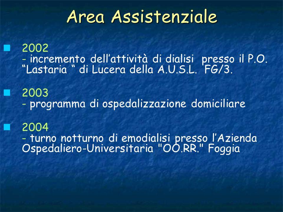 Area Assistenziale 2002 - incremento dell'attività di dialisi presso il P.O. Lastaria di Lucera della A.U.S.L. FG/3.