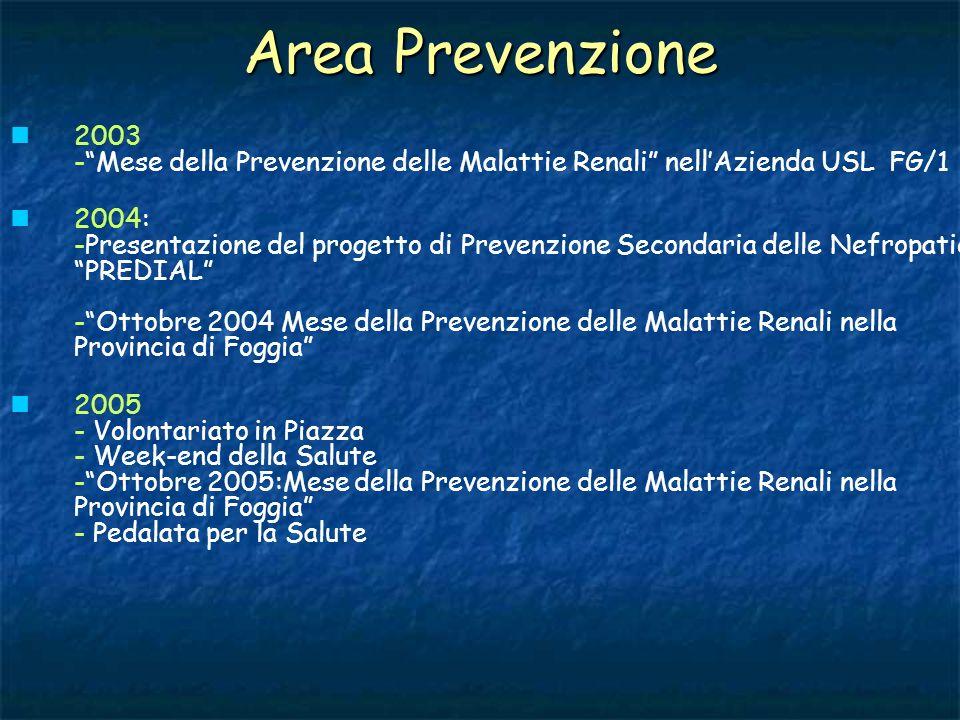 Area Prevenzione 2003 - Mese della Prevenzione delle Malattie Renali nell'Azienda USL FG/1.