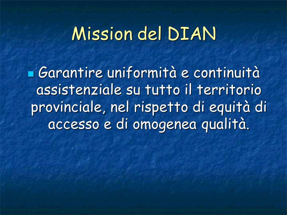 Mission del DIAN