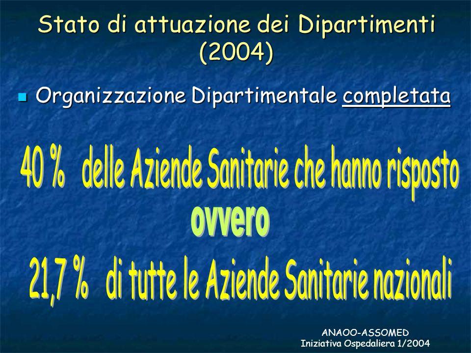 Stato di attuazione dei Dipartimenti (2004)