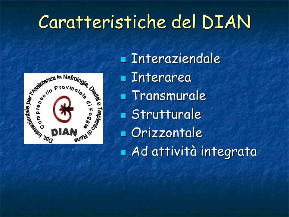 Caratteristiche del DIAN