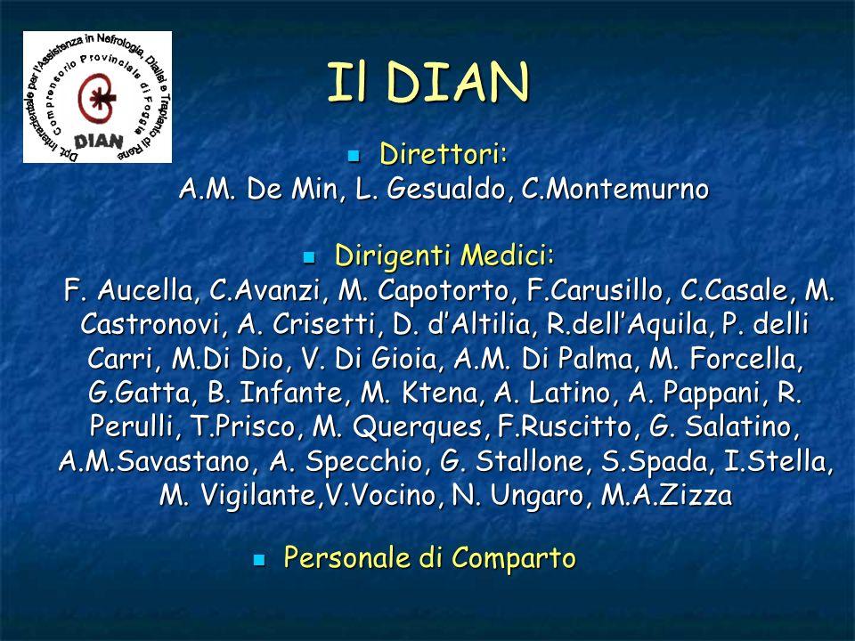 Direttori: A.M. De Min, L. Gesualdo, C.Montemurno