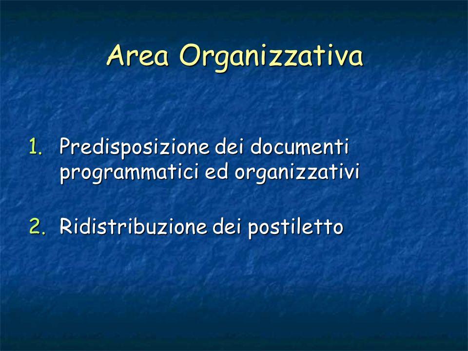 Area Organizzativa Predisposizione dei documenti programmatici ed organizzativi.