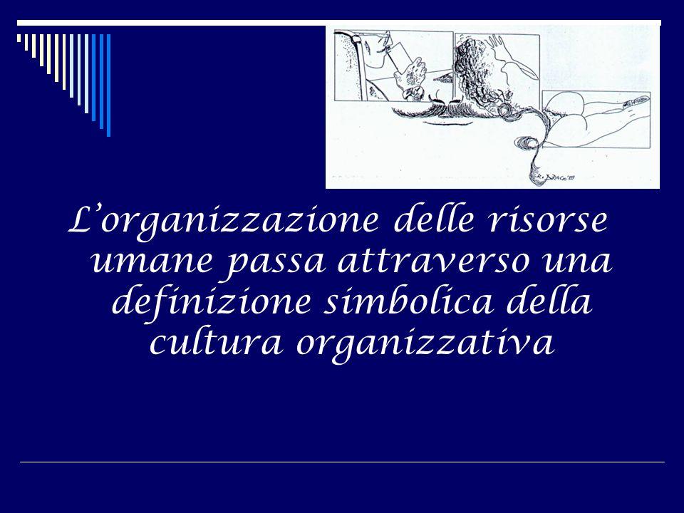 L'organizzazione delle risorse umane passa attraverso una definizione simbolica della cultura organizzativa