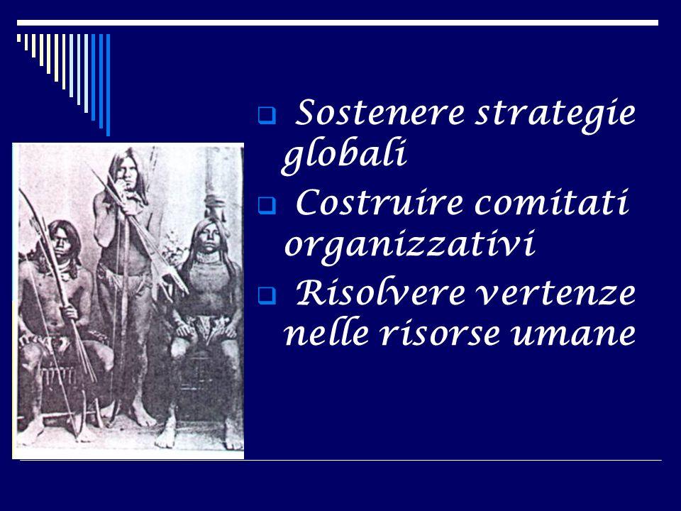 Sostenere strategie globali