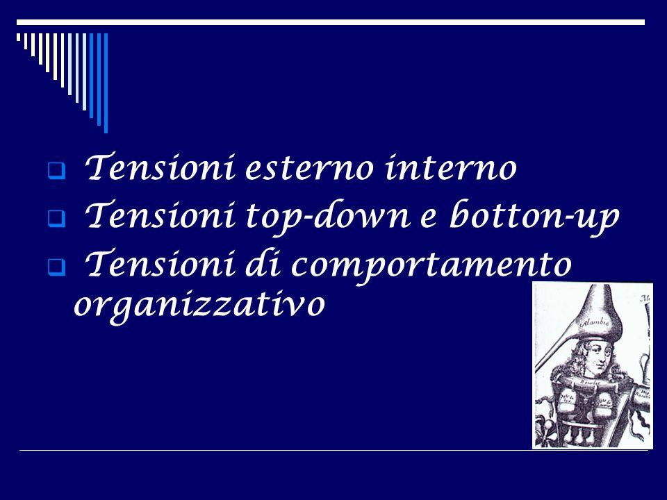 Tensioni esterno interno