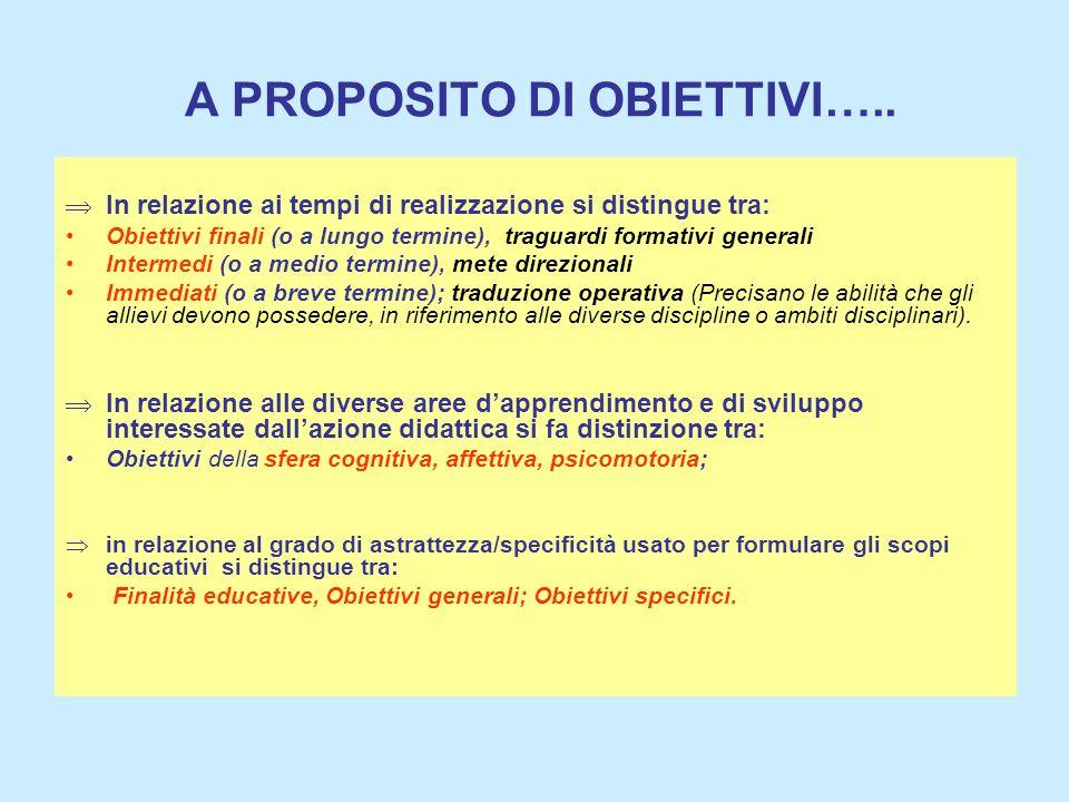 A PROPOSITO DI OBIETTIVI…..