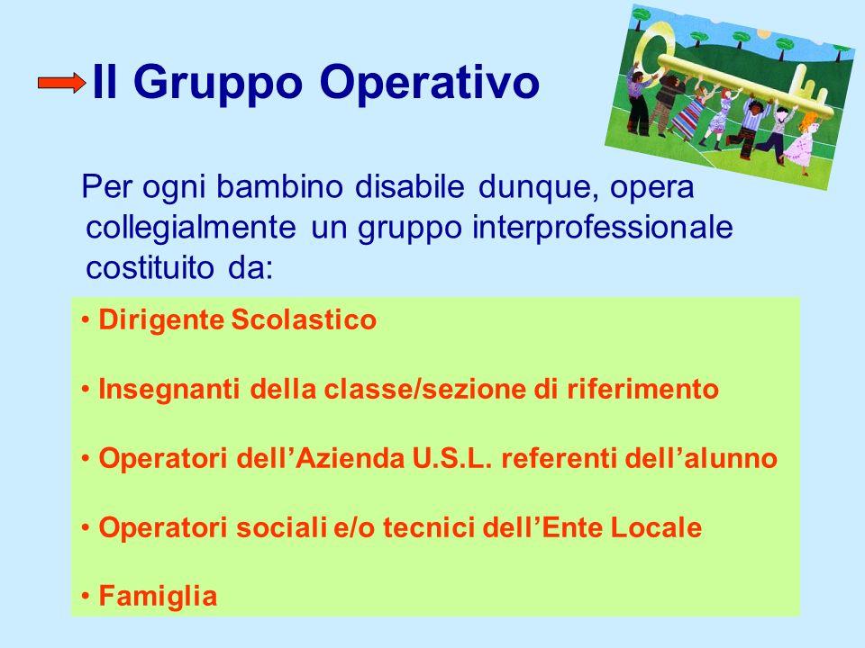 Il Gruppo Operativo Per ogni bambino disabile dunque, opera collegialmente un gruppo interprofessionale costituito da: