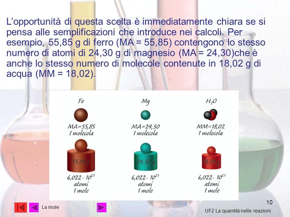 L'opportunità di questa scelta è immediatamente chiara se si pensa alle semplificazioni che introduce nei calcoli. Per esempio, 55,85 g di ferro (MA = 55,85) contengono lo stesso numero di atomi di 24,30 g di magnesio (MA = 24,30)che è anche lo stesso numero di molecole contenute in 18,02 g di acqua (MM = 18,02).