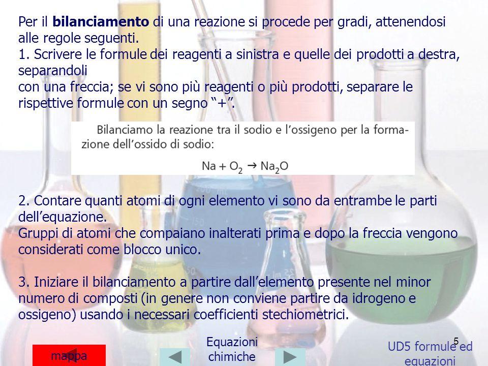 UD5 formule ed equazioni