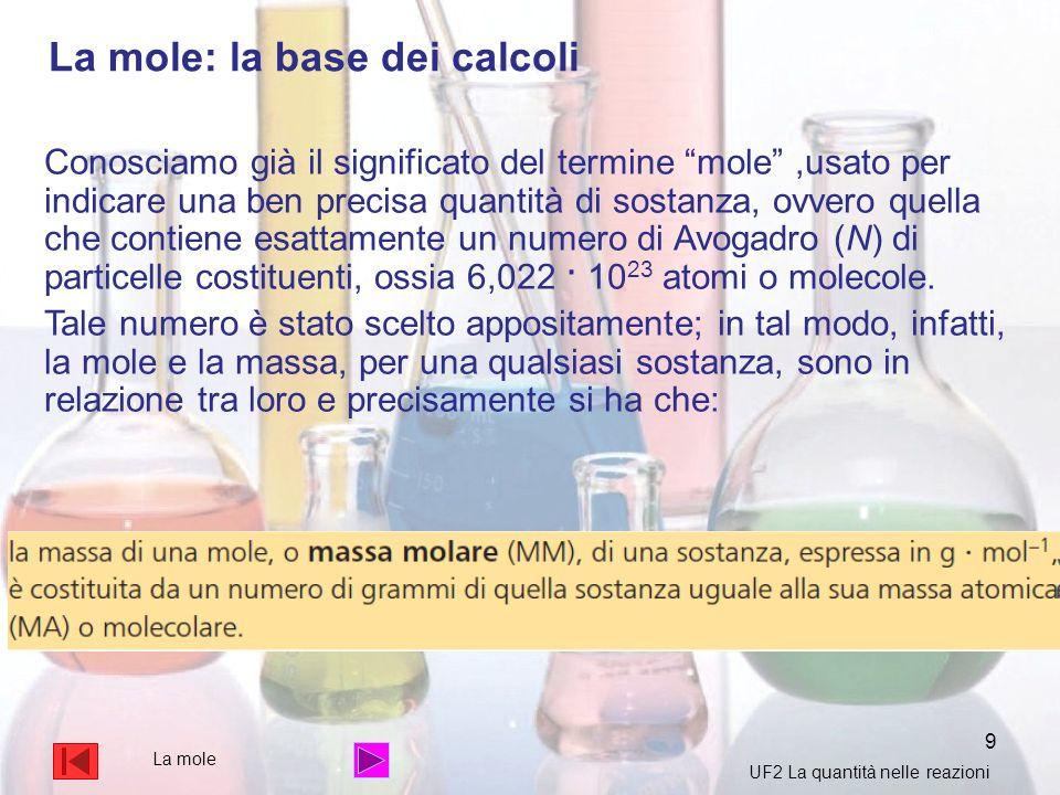 La mole: la base dei calcoli