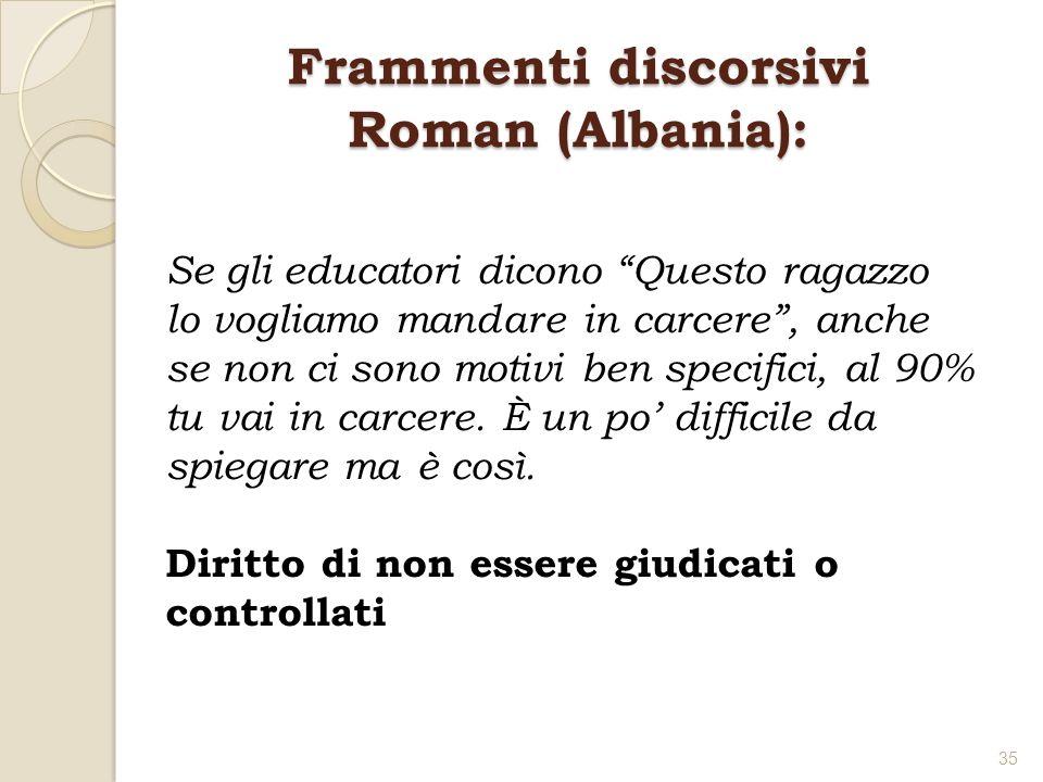 Frammenti discorsivi Roman (Albania):