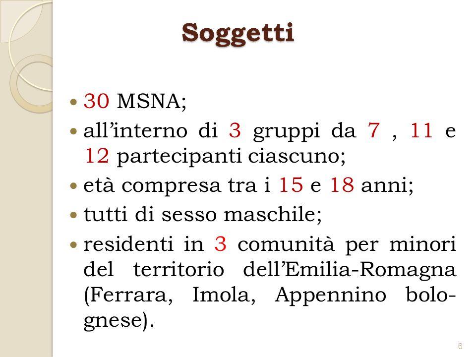 Soggetti 30 MSNA; all'interno di 3 gruppi da 7 , 11 e 12 partecipanti ciascuno; età compresa tra i 15 e 18 anni;