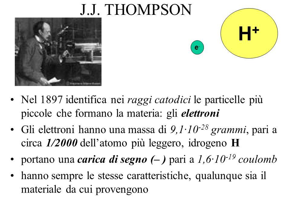 J.J. THOMPSON H+ e- Nel 1897 identifica nei raggi catodici le particelle più piccole che formano la materia: gli elettroni.