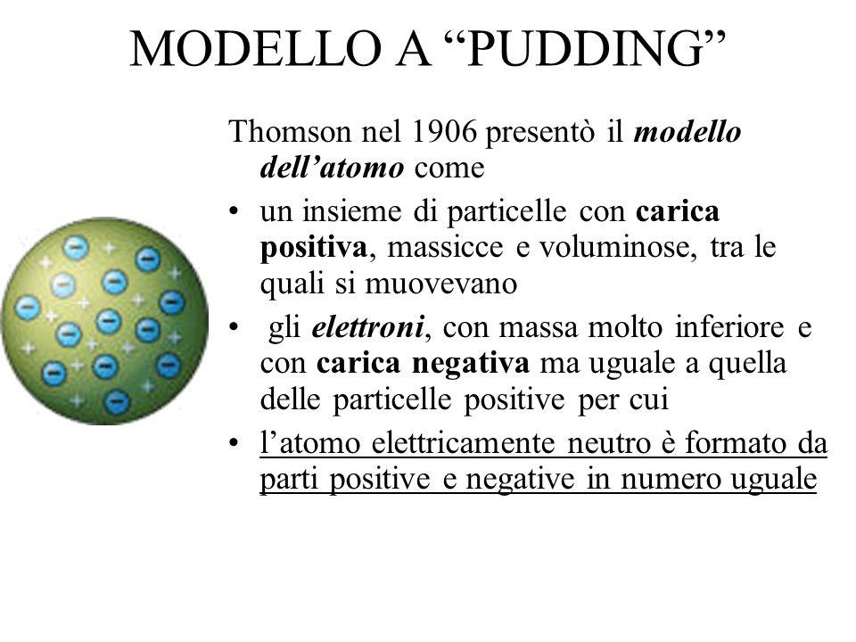 MODELLO A PUDDING Thomson nel 1906 presentò il modello dell'atomo come.