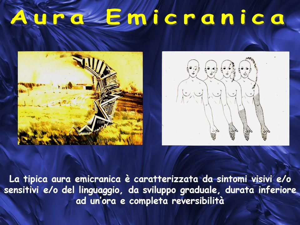 Aura Emicranica