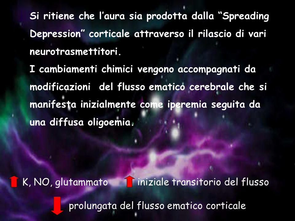 Si ritiene che l'aura sia prodotta dalla Spreading
