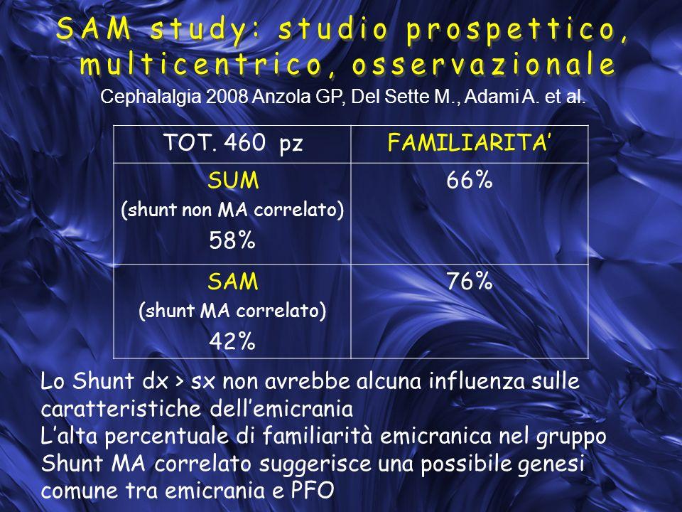 SAM study: studio prospettico, multicentrico, osservazionale