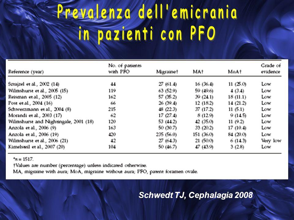 Prevalenza dell emicrania