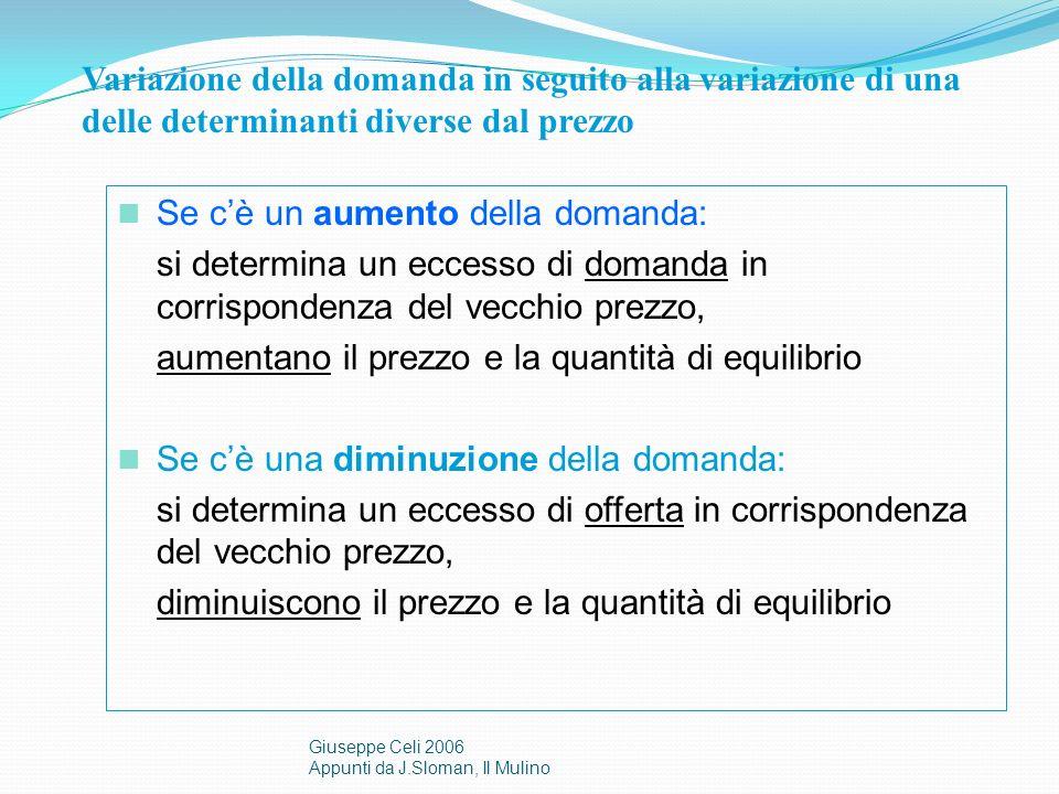 Giuseppe Celi 2006, appunti da J.Sloman, Il Mulino