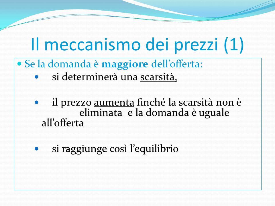Il meccanismo dei prezzi (1)