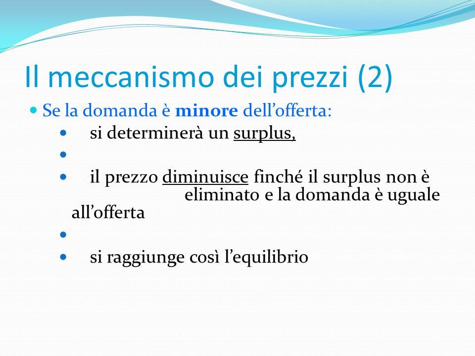 Il meccanismo dei prezzi (2)