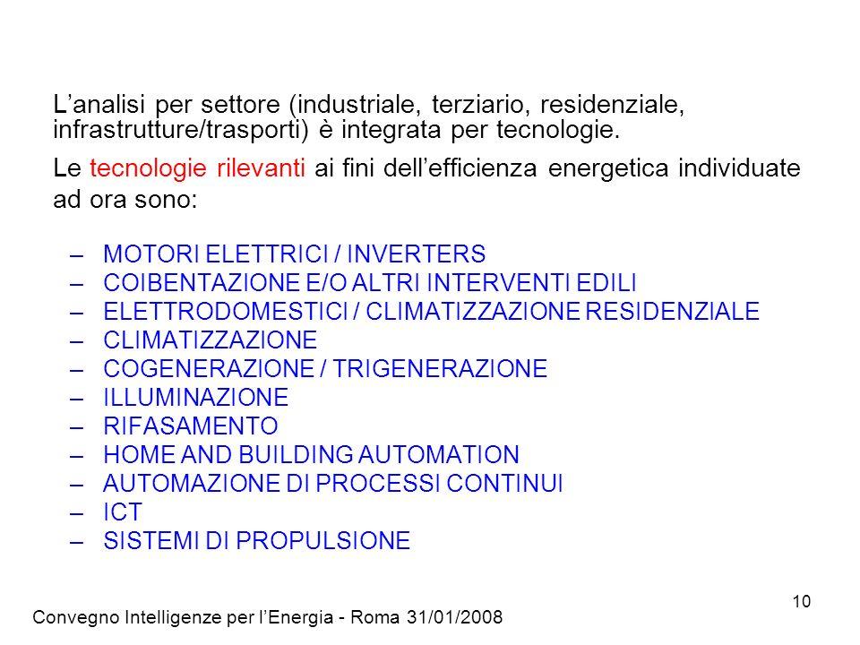 L'analisi per settore (industriale, terziario, residenziale, infrastrutture/trasporti) è integrata per tecnologie.