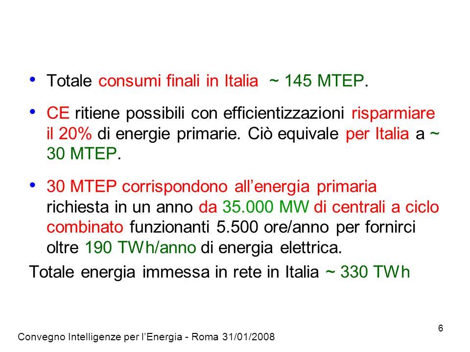 Totale consumi finali in Italia ~ 145 MTEP.