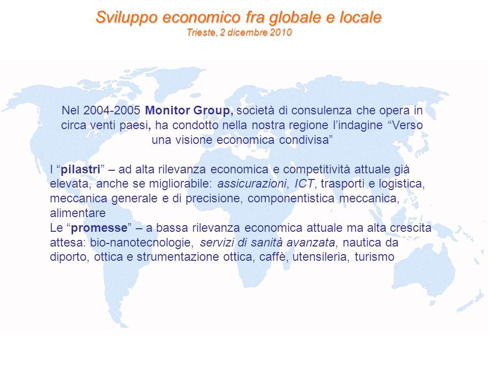 Nel 2004-2005 Monitor Group, società di consulenza che opera in circa venti paesi, ha condotto nella nostra regione l'indagine Verso una visione economica condivisa