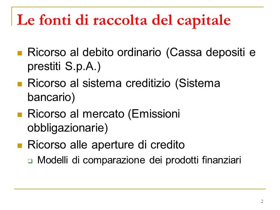 Le fonti di raccolta del capitale