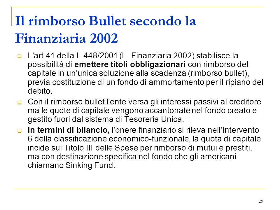 Il rimborso Bullet secondo la Finanziaria 2002