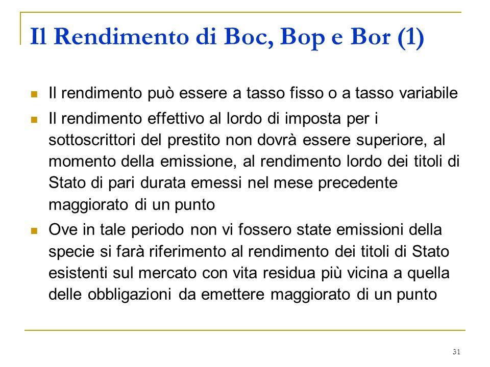 Il Rendimento di Boc, Bop e Bor (1)