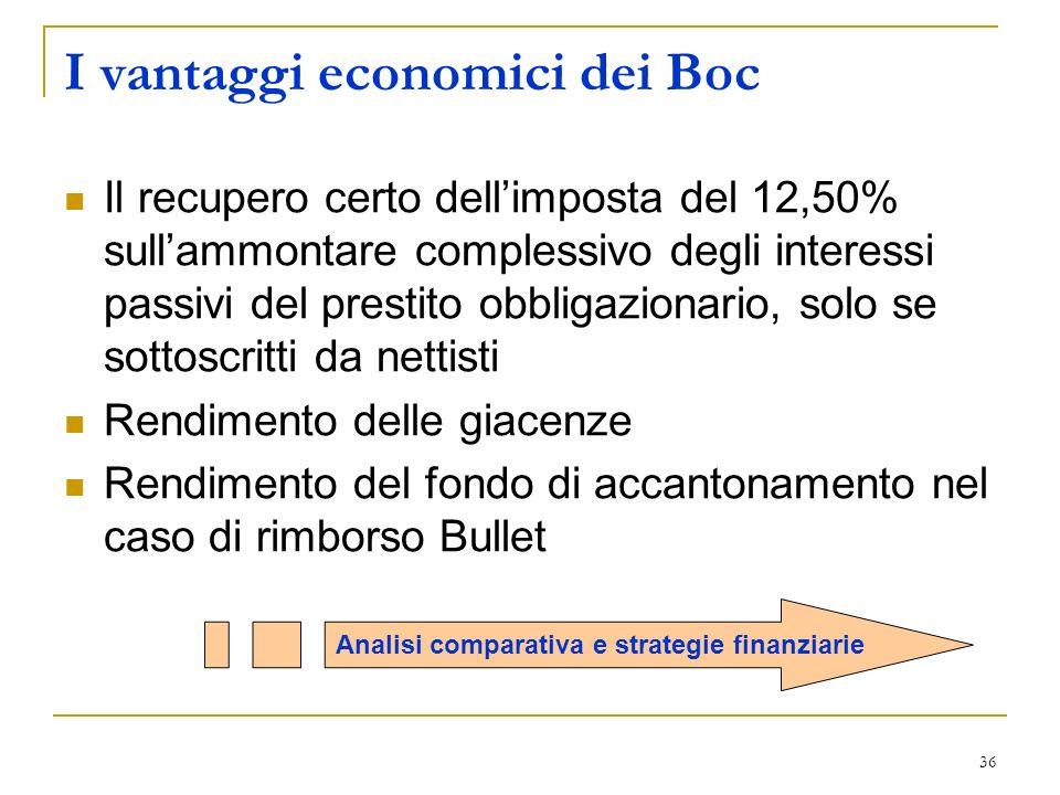 I vantaggi economici dei Boc