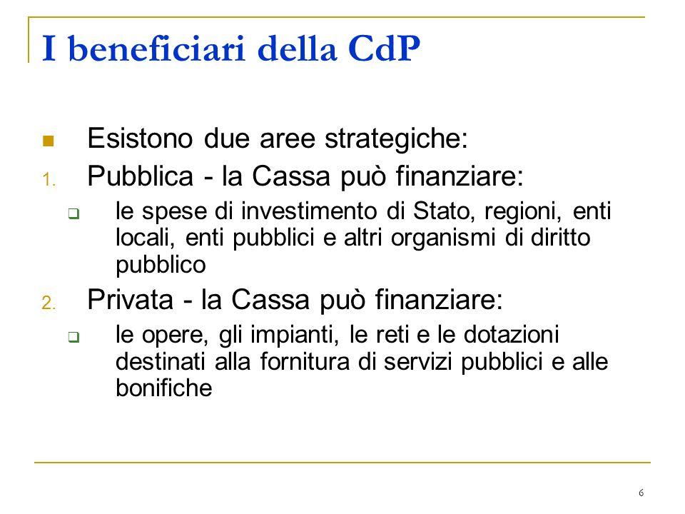 I beneficiari della CdP