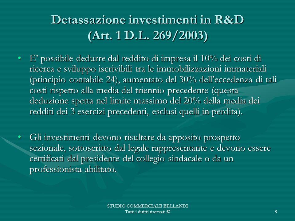 Detassazione investimenti in R&D (Art. 1 D.L. 269/2003)
