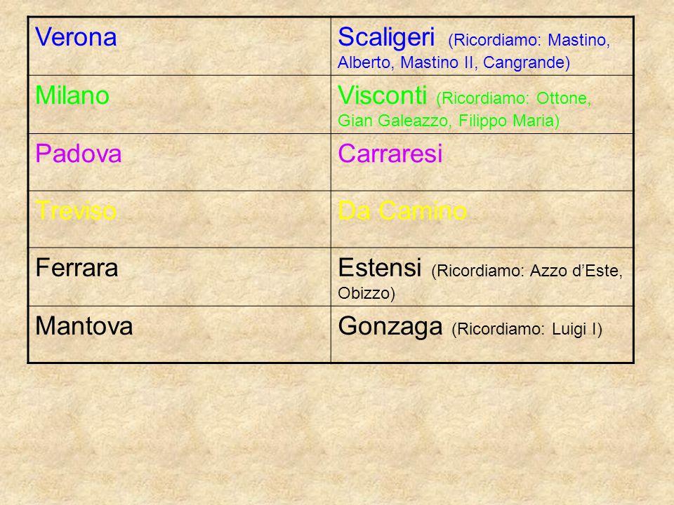 VeronaScaligeri (Ricordiamo: Mastino, Alberto, Mastino II, Cangrande) Milano. Visconti (Ricordiamo: Ottone, Gian Galeazzo, Filippo Maria)