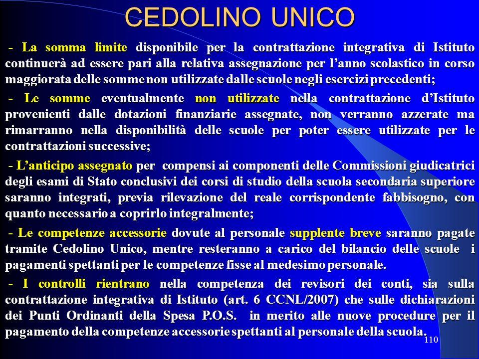CEDOLINO UNICO