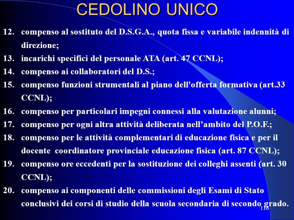 CEDOLINO UNICO 12. compenso al sostituto del D.S.G.A., quota fissa e variabile indennità di. direzione;