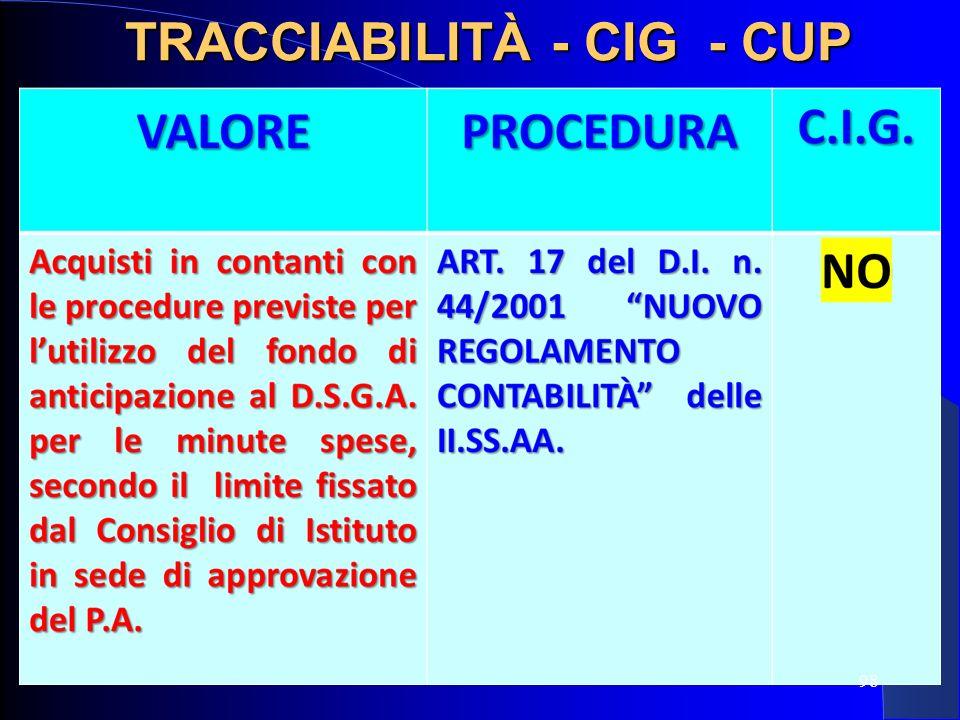 TRACCIABILITÀ - CIG - CUP