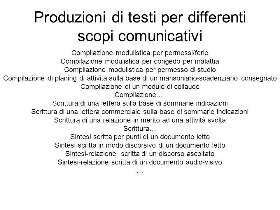 Produzioni di testi per differenti scopi comunicativi