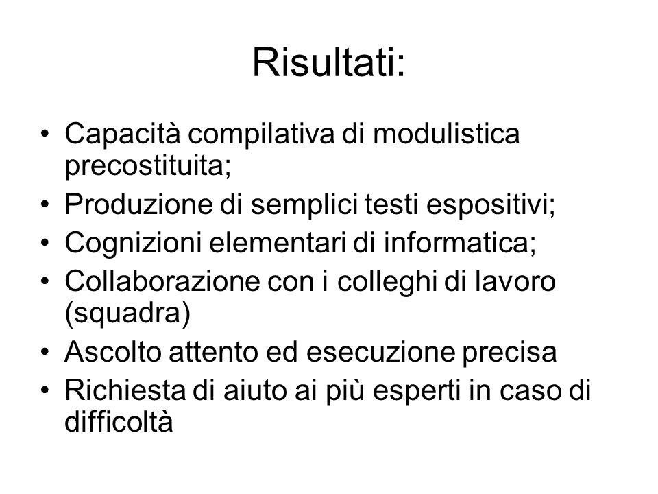 Risultati: Capacità compilativa di modulistica precostituita;