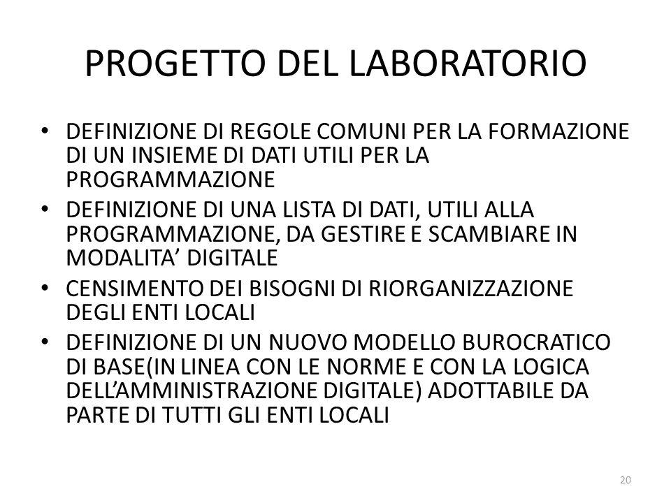 PROGETTO DEL LABORATORIO