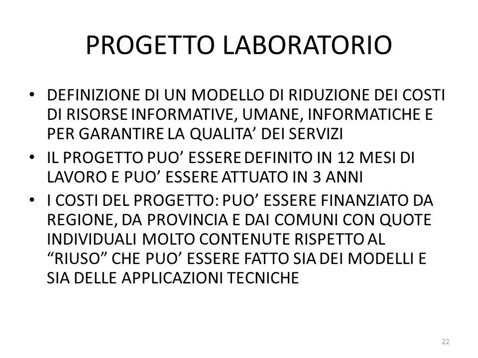 PROGETTO LABORATORIO