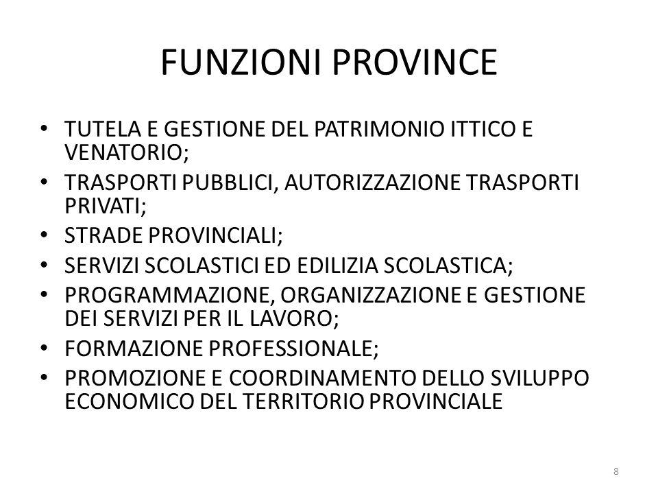 FUNZIONI PROVINCE TUTELA E GESTIONE DEL PATRIMONIO ITTICO E VENATORIO;