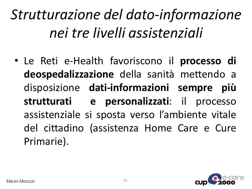 Strutturazione del dato-informazione nei tre livelli assistenziali